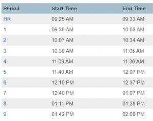2 hour delay communication